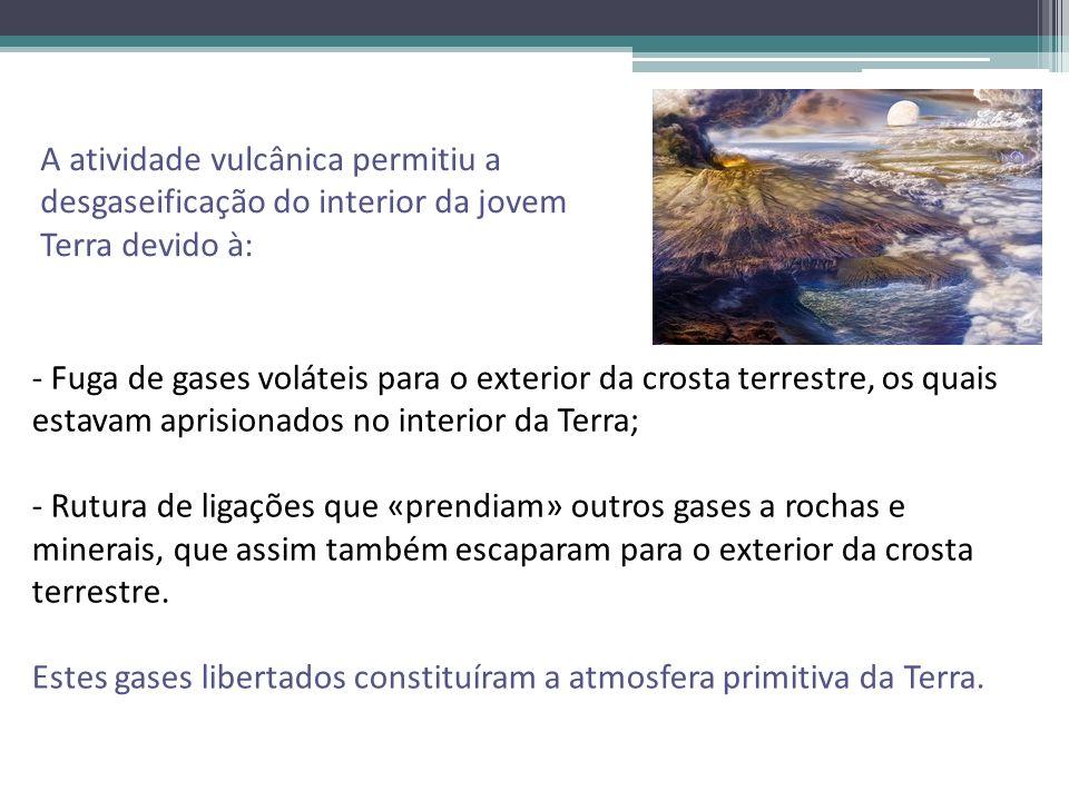 - Fuga de gases voláteis para o exterior da crosta terrestre, os quais estavam aprisionados no interior da Terra; - Rutura de ligações que «prendiam»