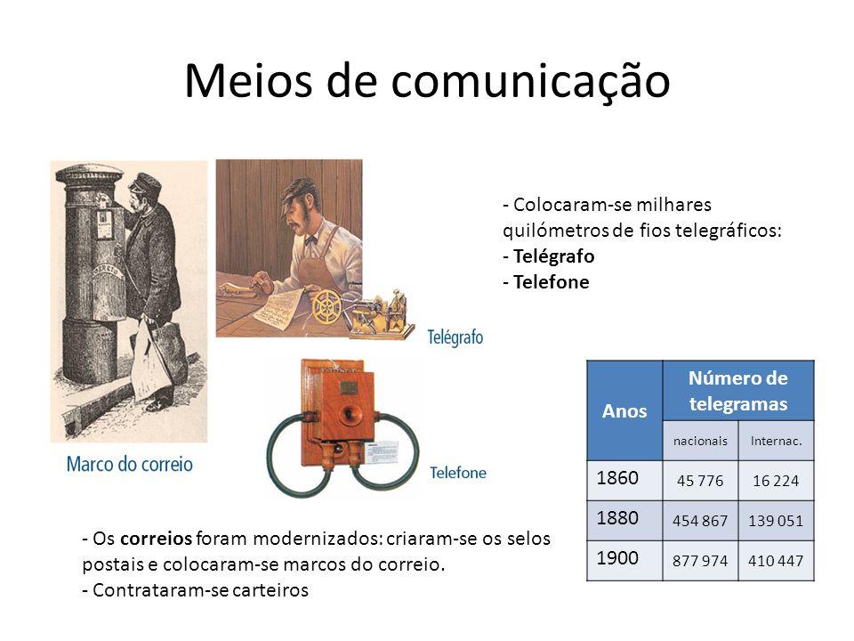Meios de comunicação - Os correios foram modernizados: criaram-se os selos postais e colocaram-se marcos do correio. - Contrataram-se carteiros - Colo