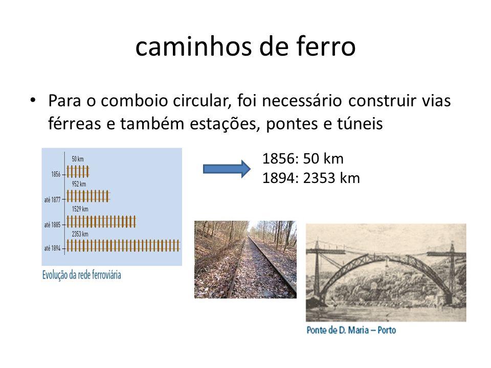 caminhos de ferro Para o comboio circular, foi necessário construir vias férreas e também estações, pontes e túneis 1856: 50 km 1894: 2353 km