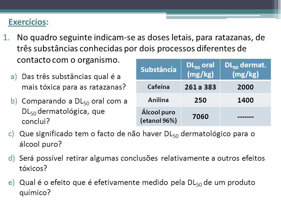 Exercícios: 1.No quadro seguinte indicam-se as doses letais, para ratazanas, de três substâncias conhecidas por dois processos diferentes de contacto
