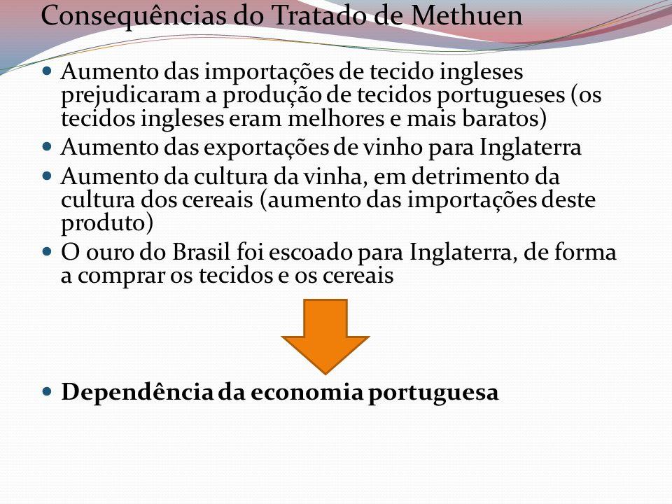 Consequências do Tratado de Methuen Aumento das importações de tecido ingleses prejudicaram a produção de tecidos portugueses (os tecidos ingleses era