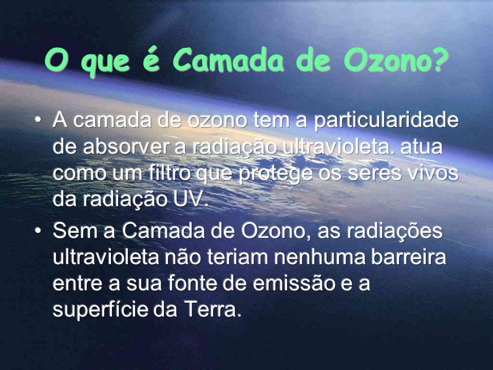 O que é Camada de Ozono?