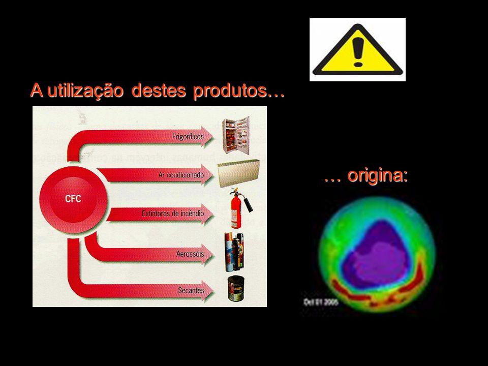 A utilização destes produtos… … origina: