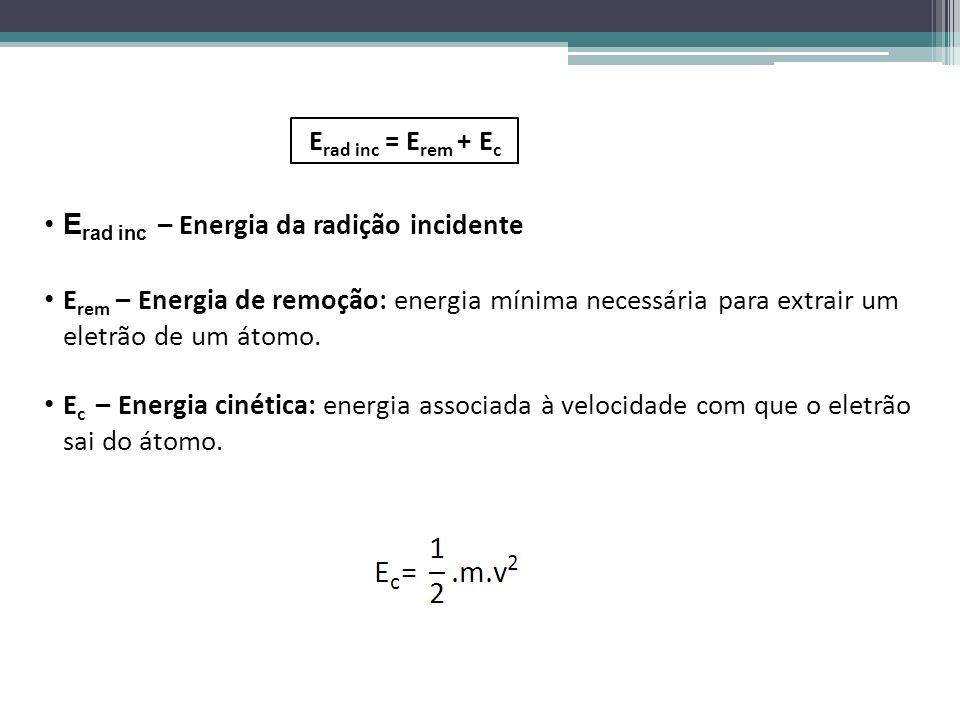 MetalE rem / JRadiação incidente Césio3,04 x 10 -19 Luz visível Potássio3,52 x 10 -19 Luz visível Sódio3,68 x 10 -19 Luz visível Cálcio4,32 x 10 -19 Luz visível Zinco5,81 x 10 -19 Luz UV Platina8,48 x 10 -19 Luz UV Tabela: Energia de remoção dos eletrões menos atraídos ao núcleo e a natureza da radiação incidente necessária para ocorrer emissão de eletrões.