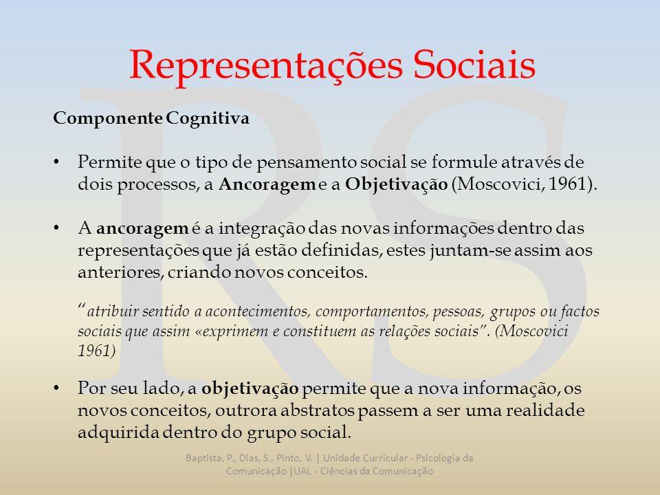 RS Representações Sociais Componente Cognitiva Permite que o tipo de pensamento social se formule através de dois processos, a Ancoragem e a Objetivaç