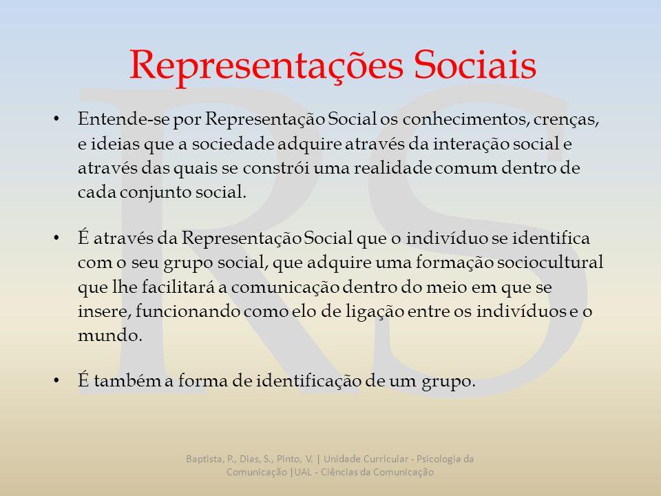 RS Representações Sociais Entende-se por Representação Social os conhecimentos, crenças, e ideias que a sociedade adquire através da interação social