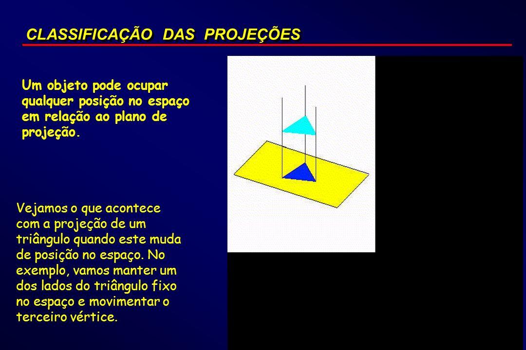 Um objeto pode ocupar qualquer posição no espaço em relação ao plano de projeção. CLASSIFICAÇÃO DAS PROJEÇÕES Vejamos o que acontece com a projeção de
