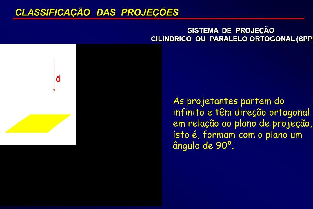 CLASSIFICAÇÃO DAS PROJEÇÕES SISTEMA DE PROJEÇÃO CILÍNDRICO OU PARALELO ORTOGONAL (SPP) SISTEMA DE PROJEÇÃO CILÍNDRICO OU PARALELO ORTOGONAL (SPP) As p