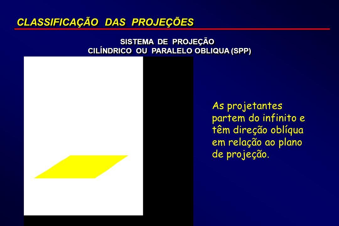 CLASSIFICAÇÃO DAS PROJEÇÕES SISTEMA DE PROJEÇÃO CILÍNDRICO OU PARALELO OBLIQUA (SPP) SISTEMA DE PROJEÇÃO CILÍNDRICO OU PARALELO OBLIQUA (SPP) As proje