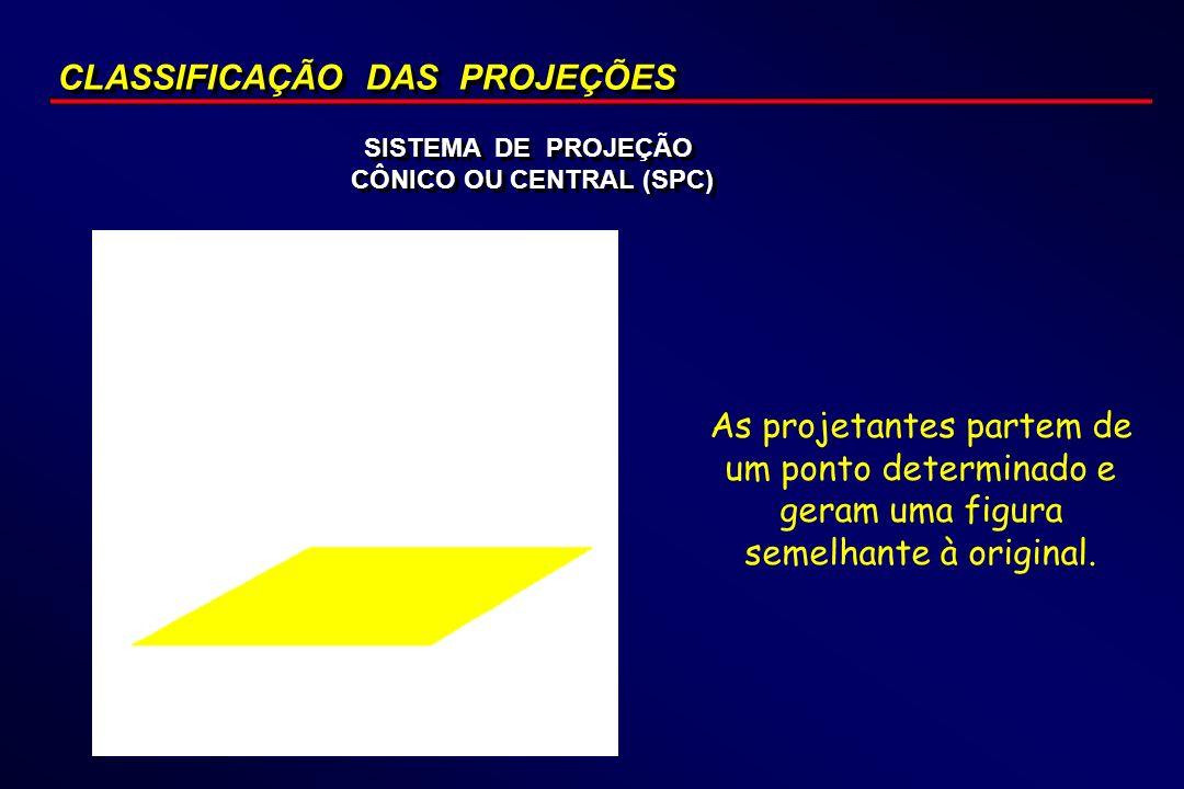 SISTEMA DE PROJEÇÃO CÔNICO OU CENTRAL (SPC) SISTEMA DE PROJEÇÃO CÔNICO OU CENTRAL (SPC) CLASSIFICAÇÃO DAS PROJEÇÕES As projetantes partem de um ponto