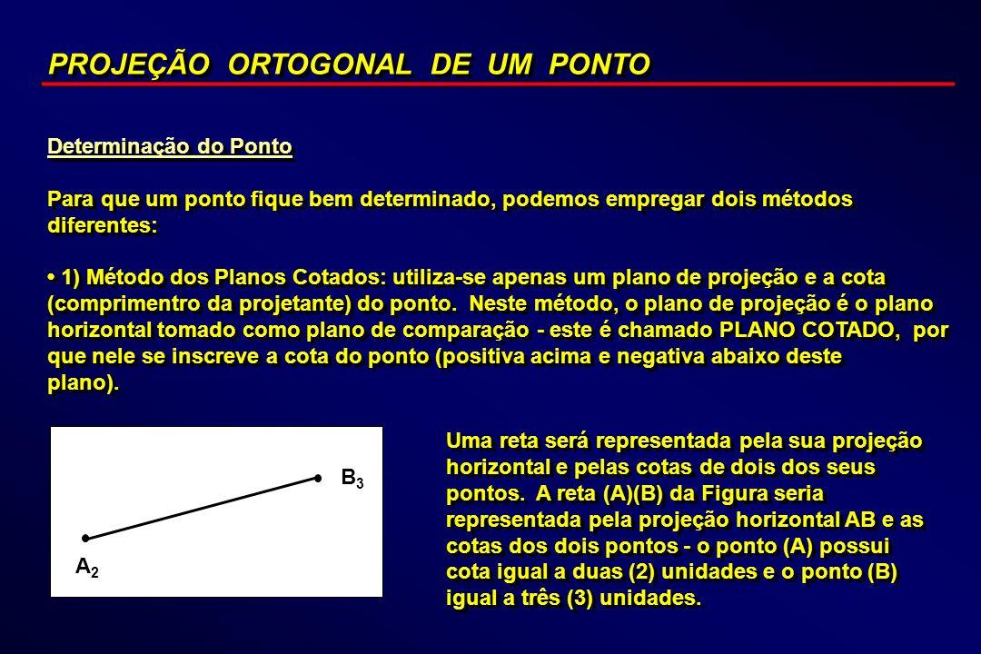 PROJEÇÃO ORTOGONAL DE UM PONTO Determinação do Ponto Para que um ponto fique bem determinado, podemos empregar dois métodos diferentes: 1) Método dos