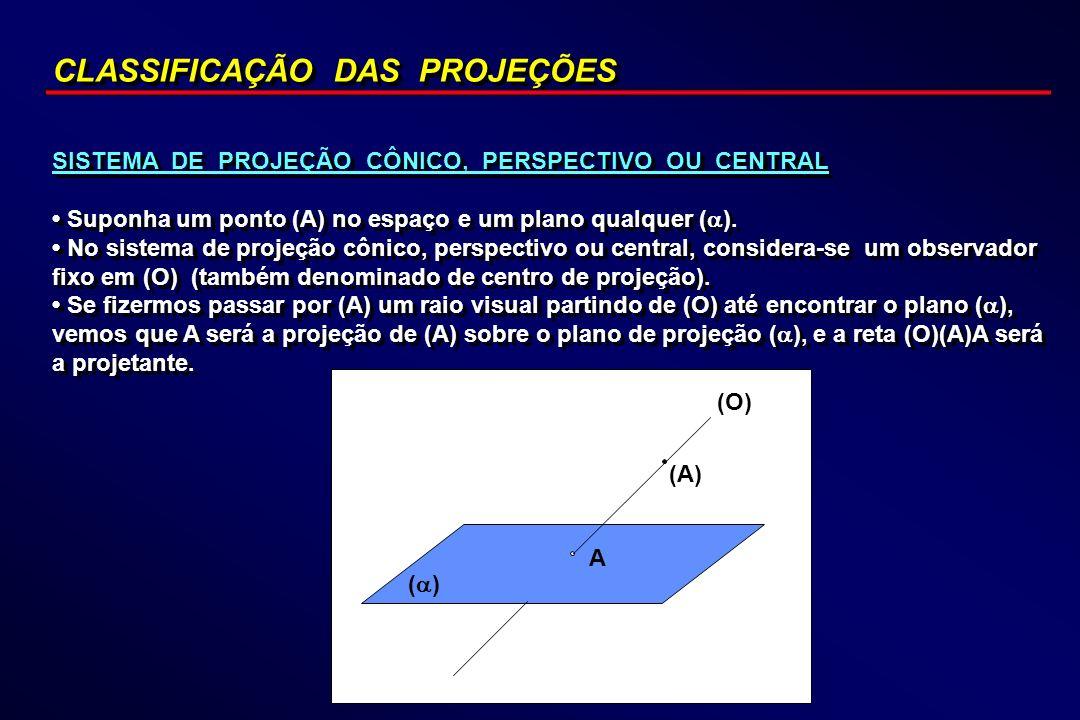 CLASSIFICAÇÃO DAS PROJEÇÕES SISTEMA DE PROJEÇÃO CÔNICO, PERSPECTIVO OU CENTRAL Suponha um ponto (A) no espaço e um plano qualquer ( ). No sistema de p