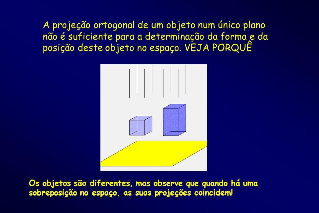 A projeção ortogonal de um objeto num único plano não é suficiente para a determinação da forma e da posição deste objeto no espaço. VEJA PORQUÊ Os ob