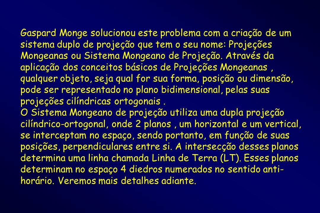 Gaspard Monge solucionou este problema com a criação de um sistema duplo de projeção que tem o seu nome: Projeções Mongeanas ou Sistema Mongeano de Pr