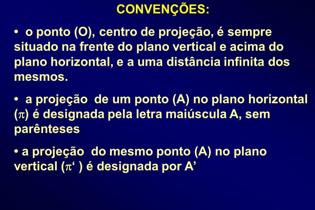 CONVENÇÕES: o ponto (O), centro de projeção, é sempre situado na frente do plano vertical e acima do plano horizontal, e a uma distância infinita dos