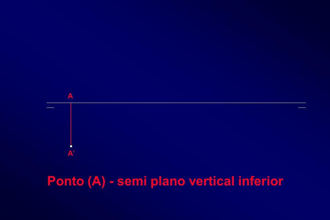 A A Ponto (A) - semi plano vertical inferior