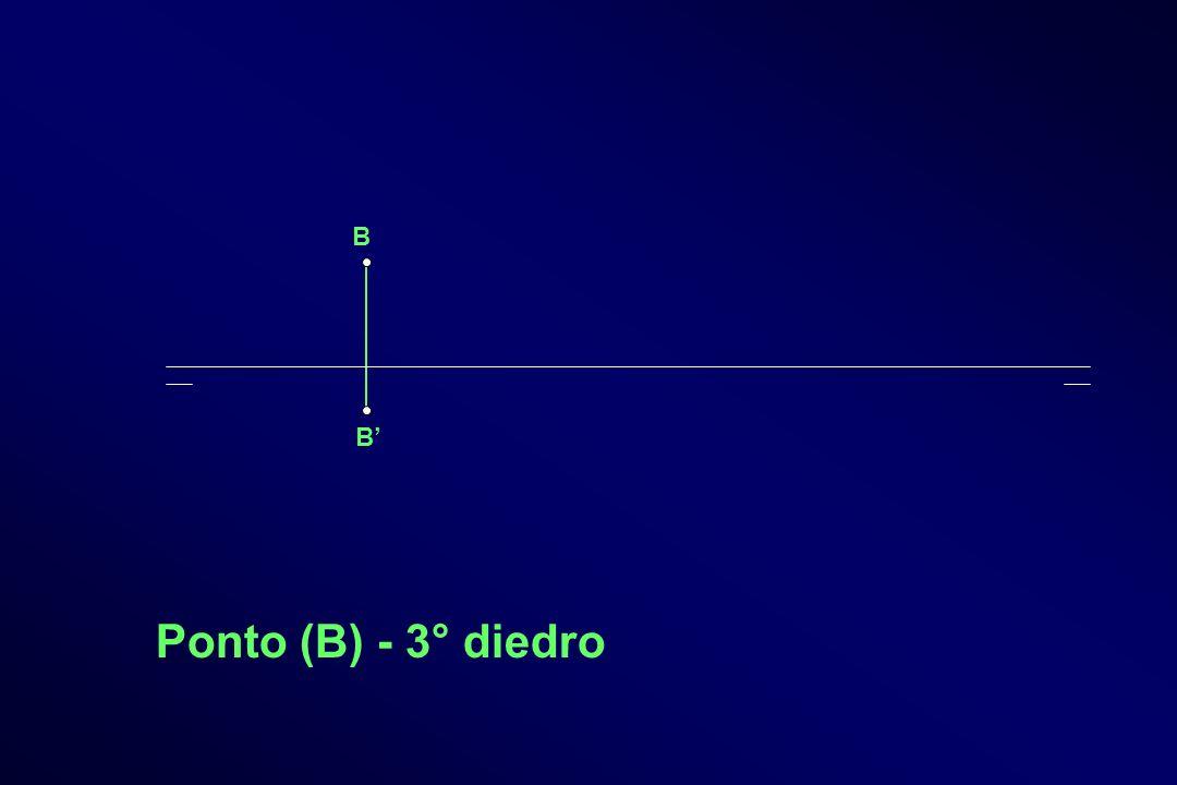 B B Ponto (B) - 3° diedro