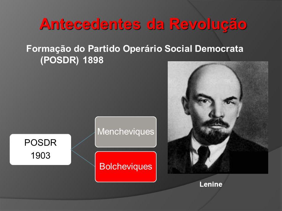 Antecedentes da Revolução Formação do Partido Operário Social Democrata (POSDR) 1898 Lenine