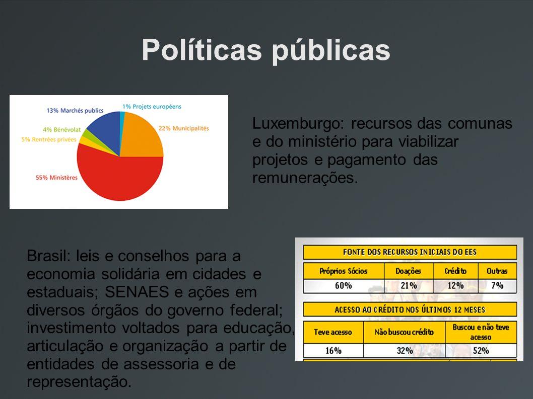Políticas públicas Brasil: leis e conselhos para a economia solidária em cidades e estaduais; SENAES e ações em diversos órgãos do governo federal; in