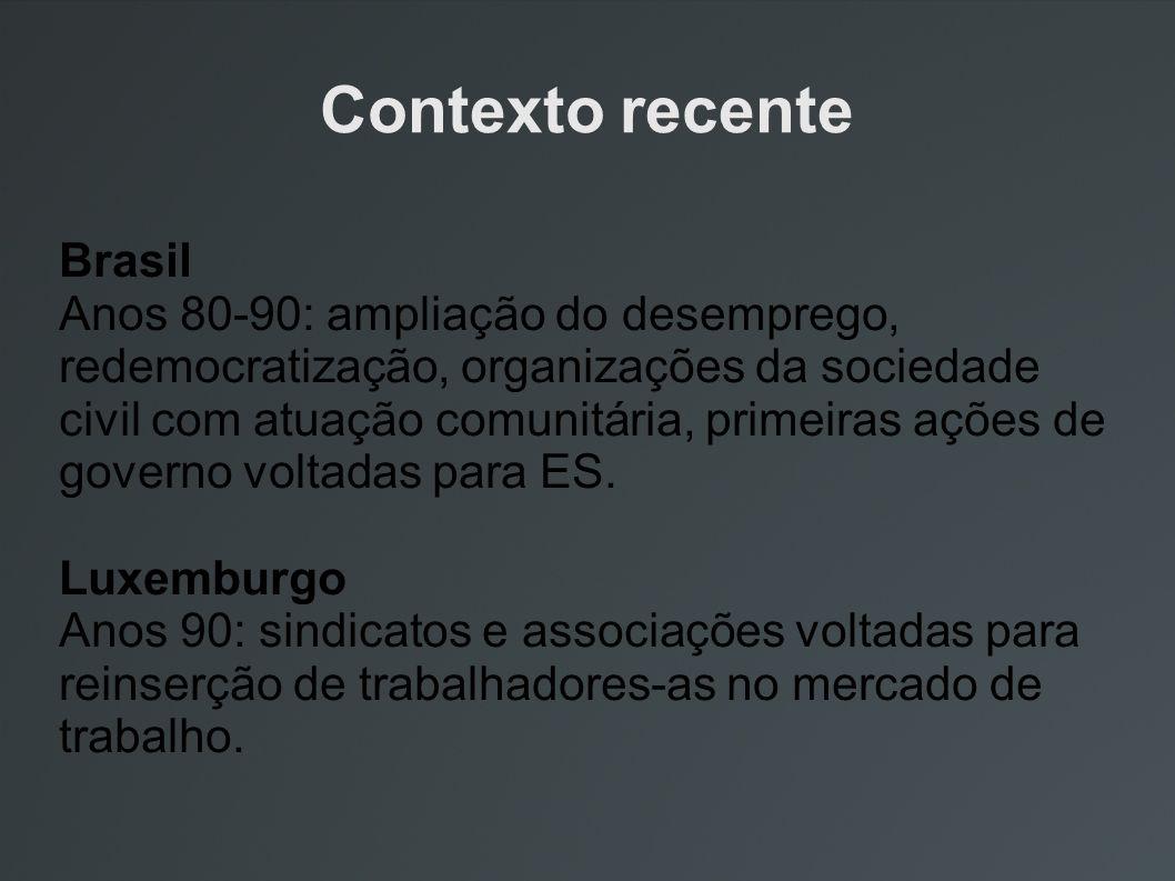 Contexto recente Brasil Anos 80-90: ampliação do desemprego, redemocratização, organizações da sociedade civil com atuação comunitária, primeiras açõe