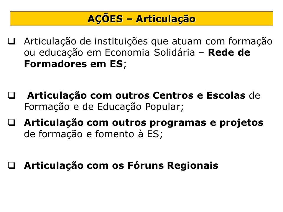 Articulação de instituições que atuam com formação ou educação em Economia Solidária – Rede de Formadores em ES; Articulação com outros Centros e Esco