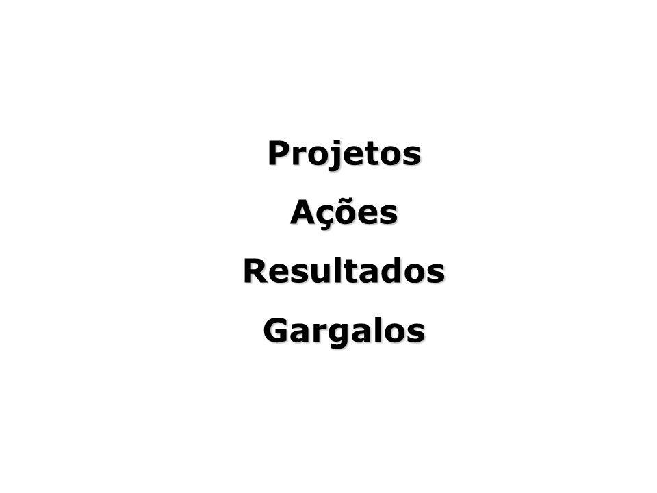 ProjetosAçõesResultadosGargalos