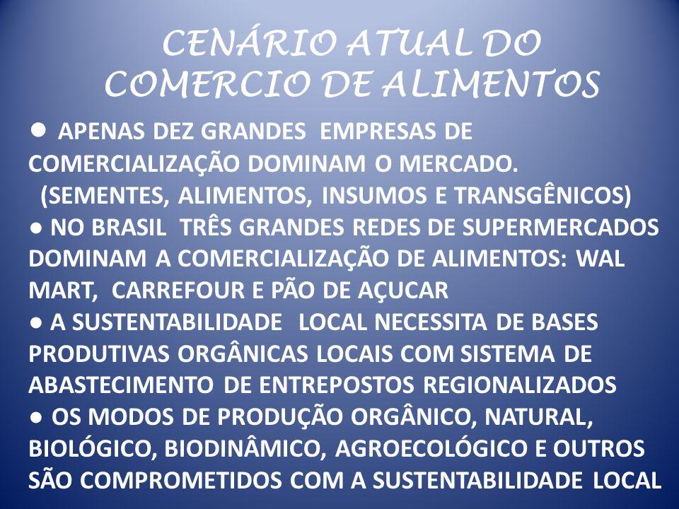 CENÁRIO ATUAL DO COMERCIO DE ALIMENTOS APENAS DEZ GRANDES EMPRESAS DE COMERCIALIZAÇÃO DOMINAM O MERCADO. (SEMENTES, ALIMENTOS, INSUMOS E TRANSGÊNICOS)