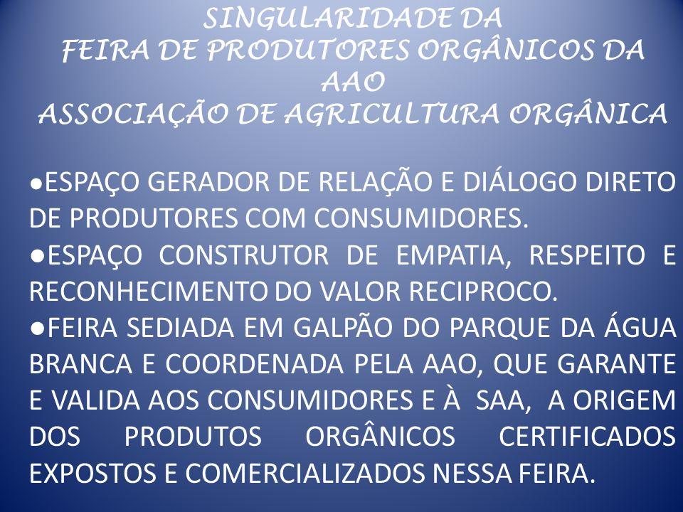 SINGULARIDADE DA FEIRA DE PRODUTORES ORGÂNICOS DA AAO ASSOCIAÇÃO DE AGRICULTURA ORGÂNICA ESPAÇO GERADOR DE RELAÇÃO E DIÁLOGO DIRETO DE PRODUTORES COM