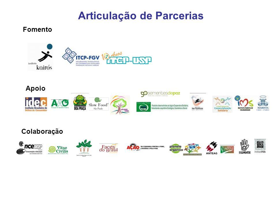 Distrito Federal Arranjo Produtivo Local - APL Parceiros: Sindicato Prod.