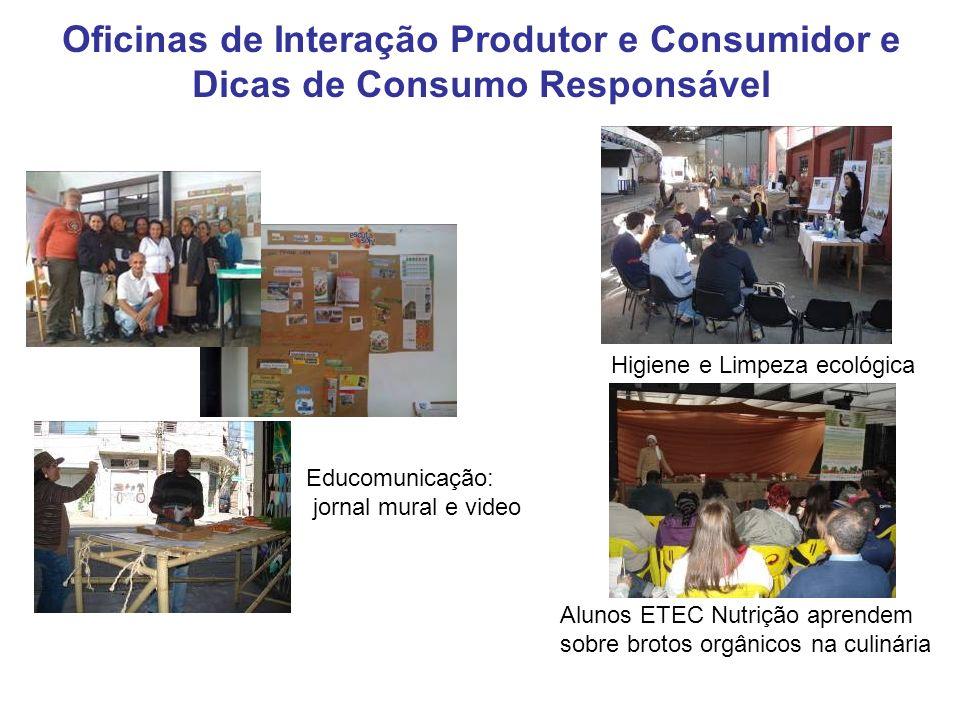 Oficinas de Interação Produtor e Consumidor e Dicas de Consumo Responsável Educomunicação: jornal mural e video Higiene e Limpeza ecológica Alunos ETE