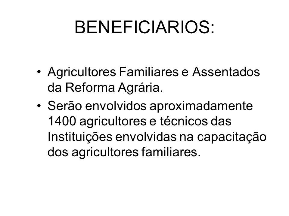 BENEFICIARIOS: Agricultores Familiares e Assentados da Reforma Agrária.
