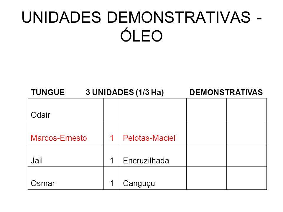 UNIDADES DEMONSTRATIVAS - ÓLEO TUNGUE 3 UNIDADES (1/3 Ha)DEMONSTRATIVAS Odair Marcos-Ernesto1Pelotas-Maciel Jail1Encruzilhada Osmar1Canguçu