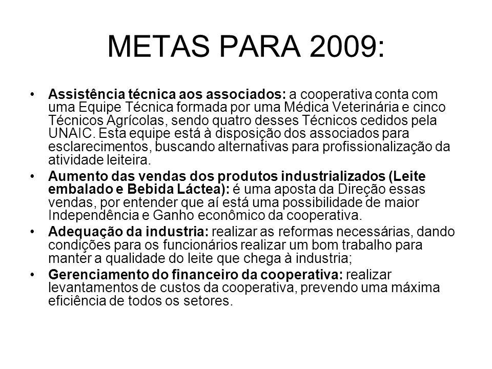 METAS PARA 2009: Assistência técnica aos associados: a cooperativa conta com uma Equipe Técnica formada por uma Médica Veterinária e cinco Técnicos Agrícolas, sendo quatro desses Técnicos cedidos pela UNAIC.