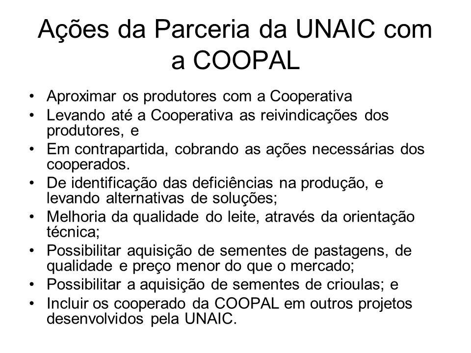Ações da Parceria da UNAIC com a COOPAL Aproximar os produtores com a Cooperativa Levando até a Cooperativa as reivindicações dos produtores, e Em contrapartida, cobrando as ações necessárias dos cooperados.
