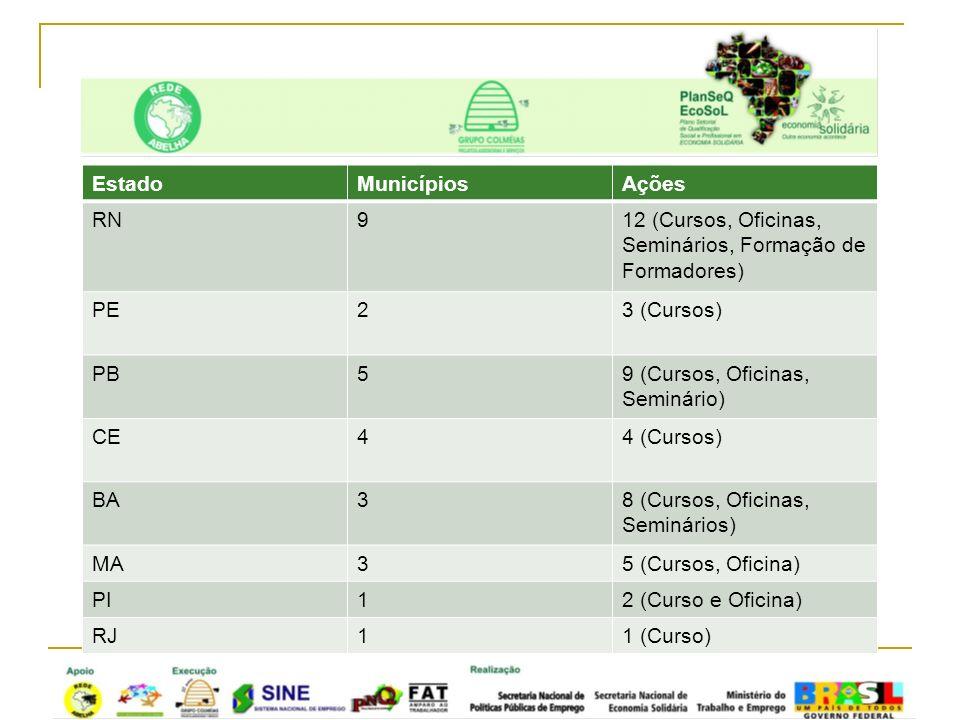 Curso sobre Agroecologia em Afonso Bezerra/RN