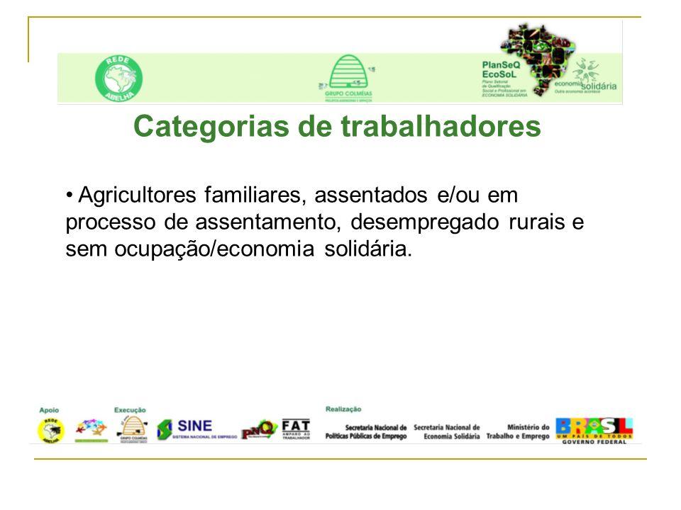 Categorias de trabalhadores Agricultores familiares, assentados e/ou em processo de assentamento, desempregado rurais e sem ocupação/economia solidária.