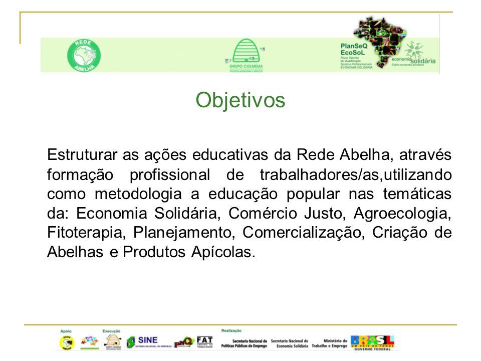 Curso em São Paulo do Potengi/RN