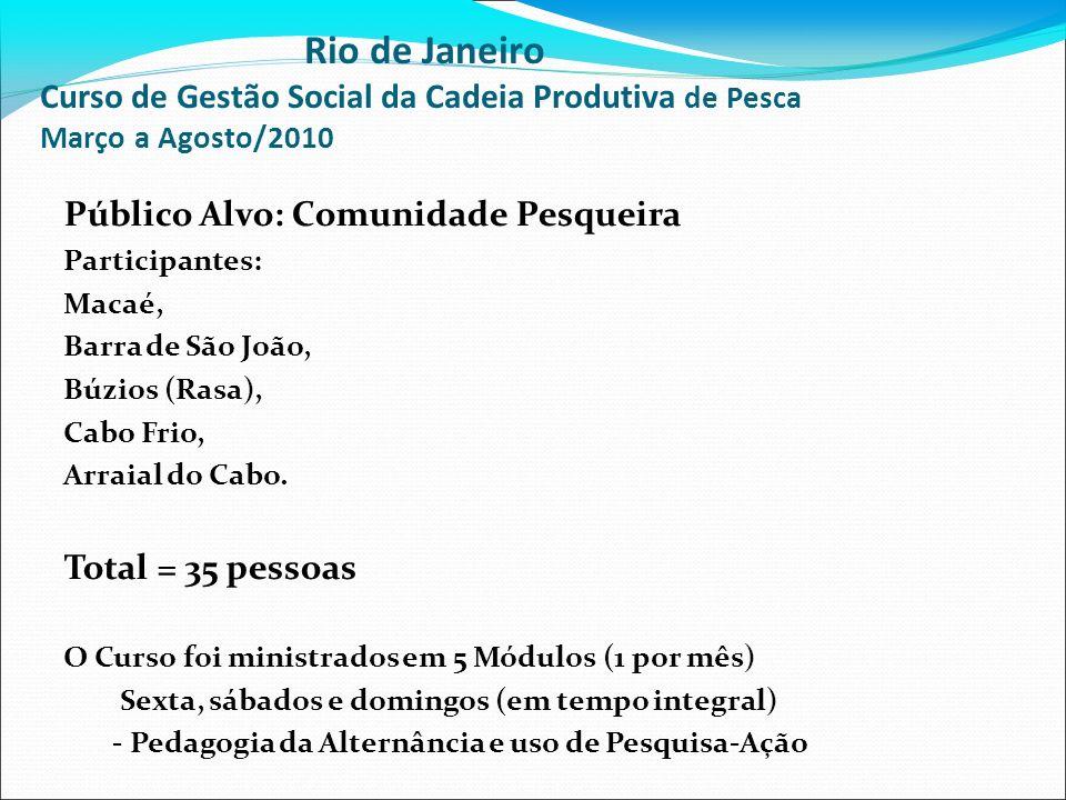 Rio de Janeiro Curso de Gestão Social da Cadeia Produtiva de Pesca Março a Agosto/2010 Público Alvo: Comunidade Pesqueira Participantes: Macaé, Barra de São João, Búzios (Rasa), Cabo Frio, Arraial do Cabo.