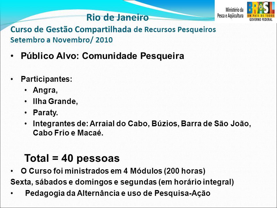 Rio de Janeiro Curso de Gestão Compartilhada de Recursos Pesqueiros Setembro a Novembro/ 2010 Público Alvo: Comunidade Pesqueira Participantes: Angra, Ilha Grande, Paraty.