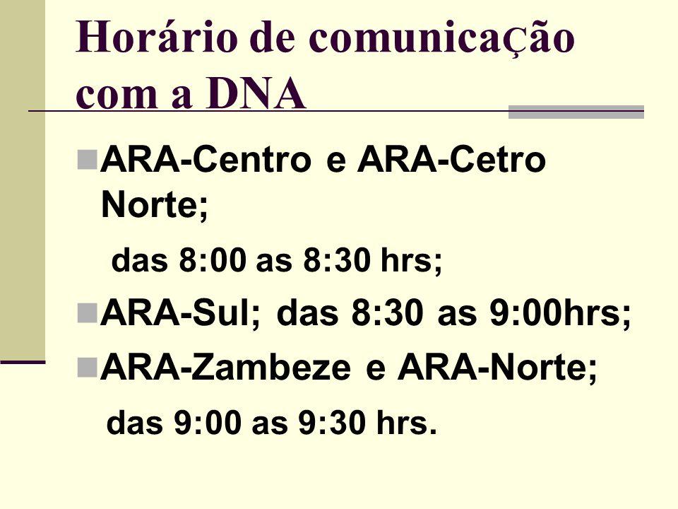 Horário de comunica Ç ão com a DNA ARA-Centro e ARA-Cetro Norte; das 8:00 as 8:30 hrs; ARA-Sul; das 8:30 as 9:00hrs; ARA-Zambeze e ARA-Norte; das 9:00