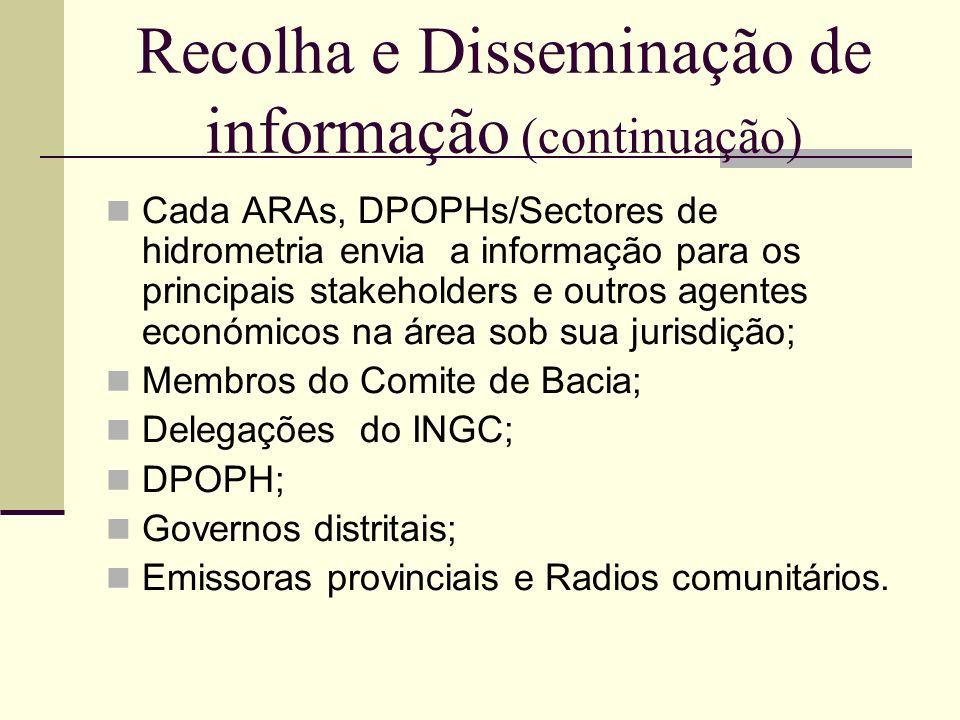 Recolha e Disseminação de informação (continuação) Cada ARAs, DPOPHs/Sectores de hidrometria envia a informação para os principais stakeholders e outr