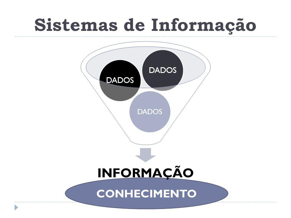Sistemas de Informação CONHECIMENTO INFORMAÇÃO DADOS