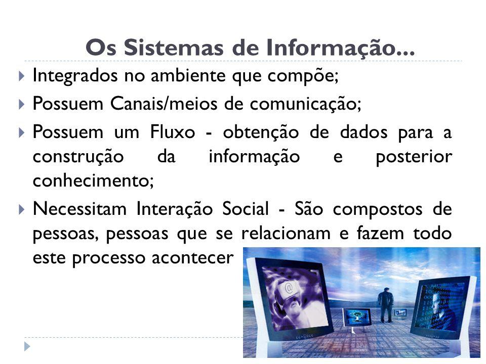 Os Sistemas de Informação... Integrados no ambiente que compõe; Possuem Canais/meios de comunicação; Possuem um Fluxo - obtenção de dados para a const