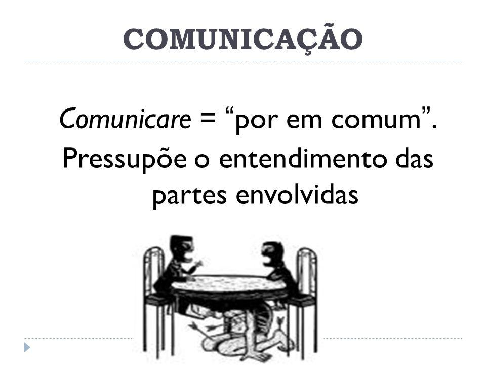 COMUNICAÇÃO Comunicare = por em comum. Pressupõe o entendimento das partes envolvidas