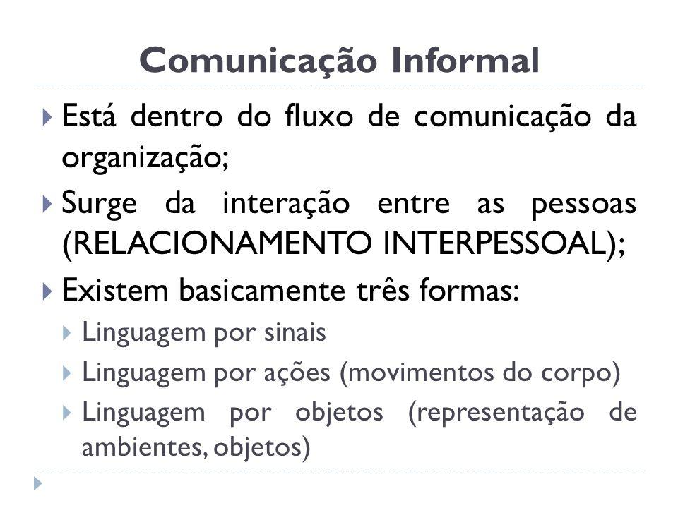 Comunicação Informal Está dentro do fluxo de comunicação da organização; Surge da interação entre as pessoas (RELACIONAMENTO INTERPESSOAL); Existem ba