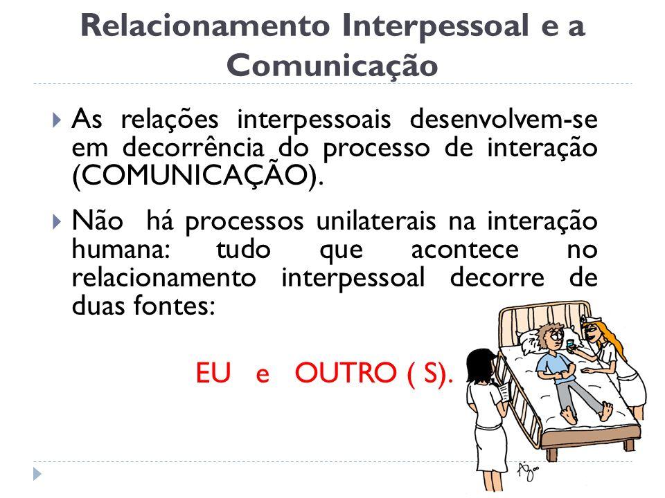 Relacionamento Interpessoal e a Comunicação As relações interpessoais desenvolvem-se em decorrência do processo de interação (COMUNICAÇÃO). Não há pro