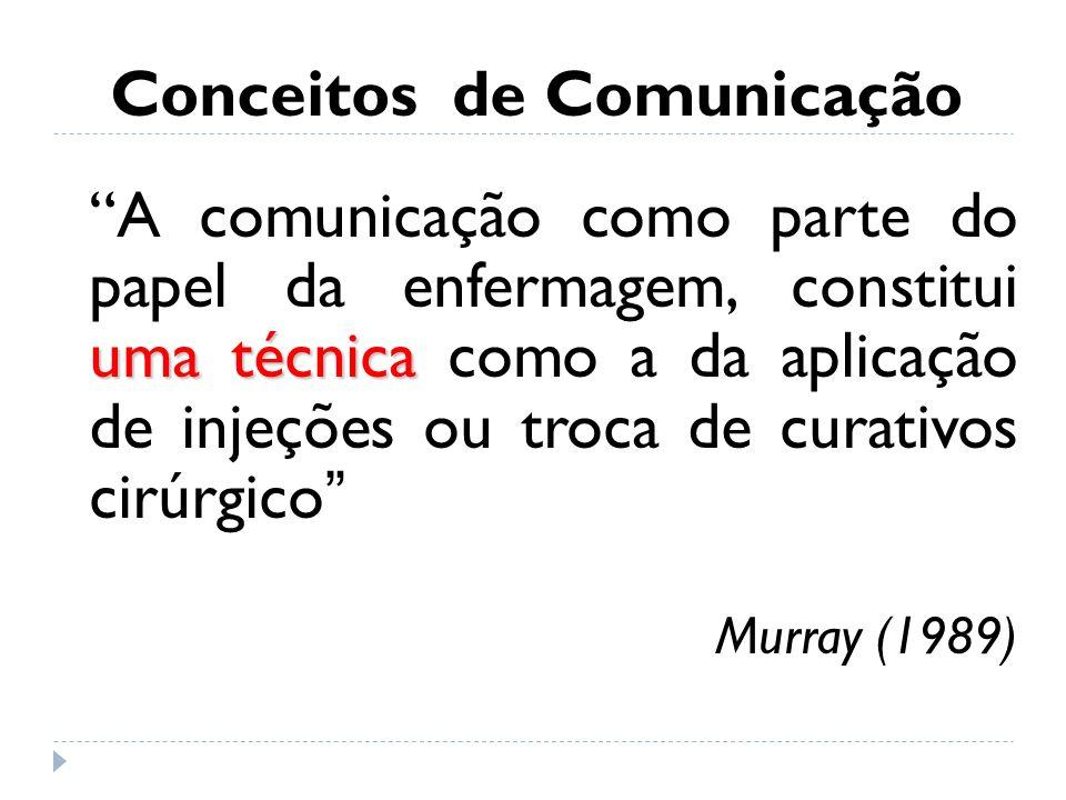 Conceitos de Comunicação uma técnica A comunicação como parte do papel da enfermagem, constitui uma técnica como a da aplicação de injeções ou troca d