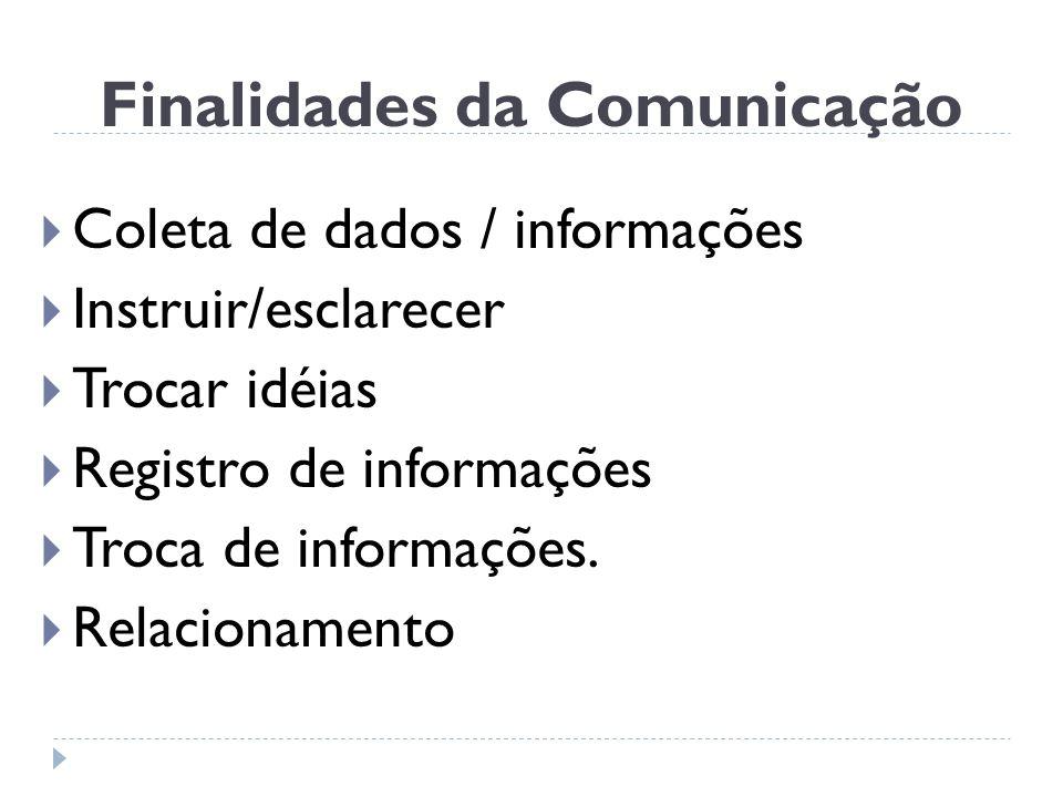 Finalidades da Comunicação Coleta de dados / informações Instruir/esclarecer Trocar idéias Registro de informações Troca de informações. Relacionament