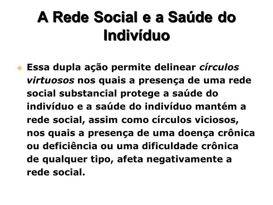 A Rede Social e a Saúde do Indivíduo Essa dupla ação permite delinear círculos virtuosos nos quais a presença de uma rede social substancial protege a
