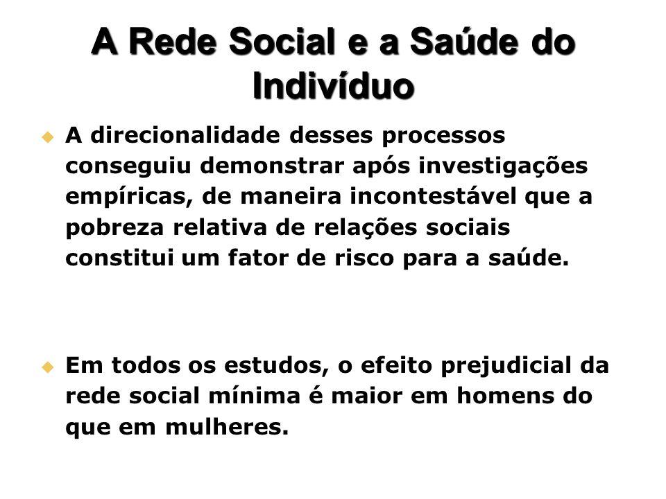 A Rede Social e a Saúde do Indivíduo A direcionalidade desses processos conseguiu demonstrar após investigações empíricas, de maneira incontestável qu